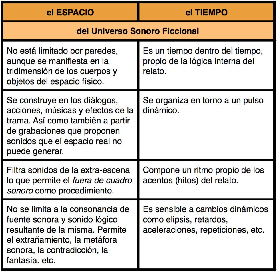 06 A (cuadro tabla 1)