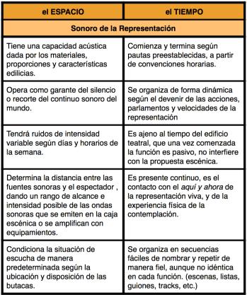 06 B (cuadro tabla 2)